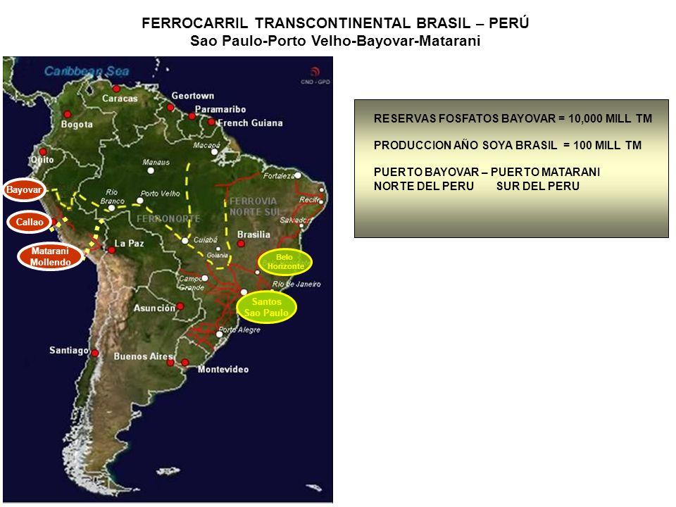 FERROCARRIL TRANSCONTINENTAL BRASIL – PERÚ Sao Paulo-Porto Velho-Bayovar-Matarani RESERVAS FOSFATOS BAYOVAR = 10,000 MILL TM PRODUCCION AÑO SOYA BRASI
