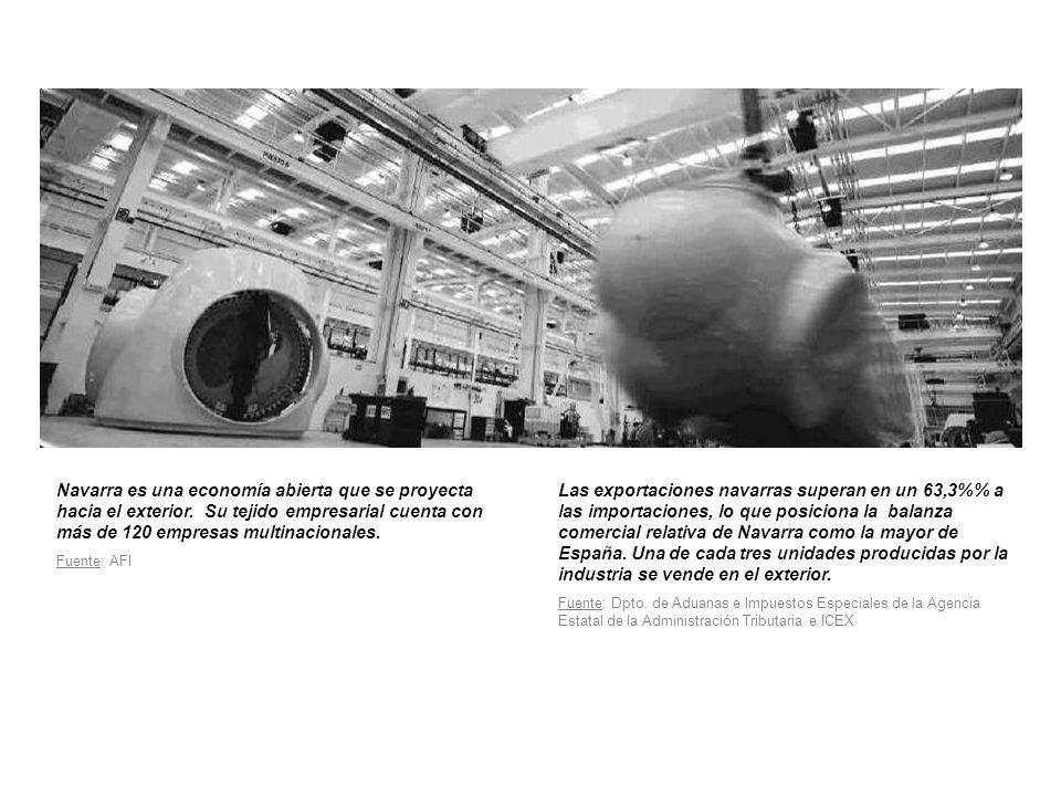 Navarra es una economía abierta que se proyecta hacia el exterior.