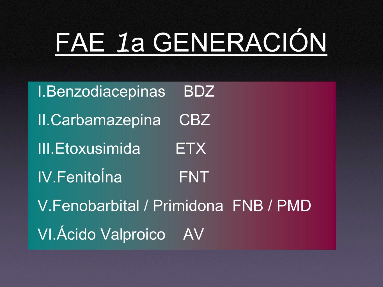 FAE 1 a GENERACIÓN I. Benzodiacepinas BDZ II. Carbamazepina CBZ III. Etoxusimida ETX IV. FenitoÍna FNT V. Fenobarbital / Primidona FNB / PMD VI. Ácido