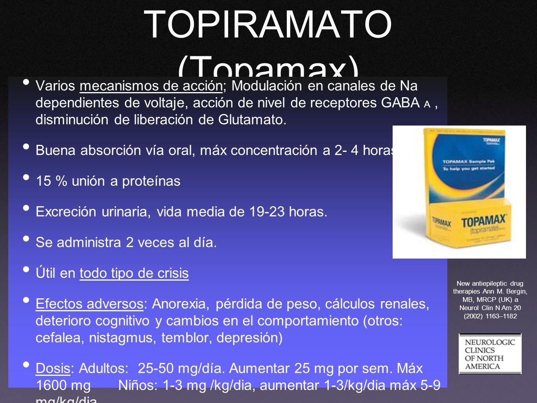 TOPIRAMATO (Topamax) Varios mecanismos de acción; Modulación en canales de Na dependientes de voltaje, acción de nivel de receptores GABA A, disminuci