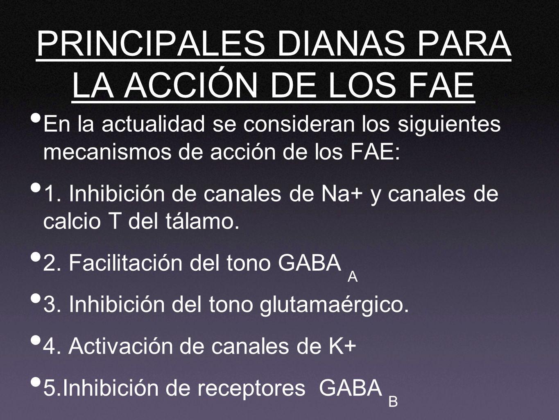 PRINCIPALES DIANAS PARA LA ACCIÓN DE LOS FAE En la actualidad se consideran los siguientes mecanismos de acción de los FAE: 1. Inhibición de canales d