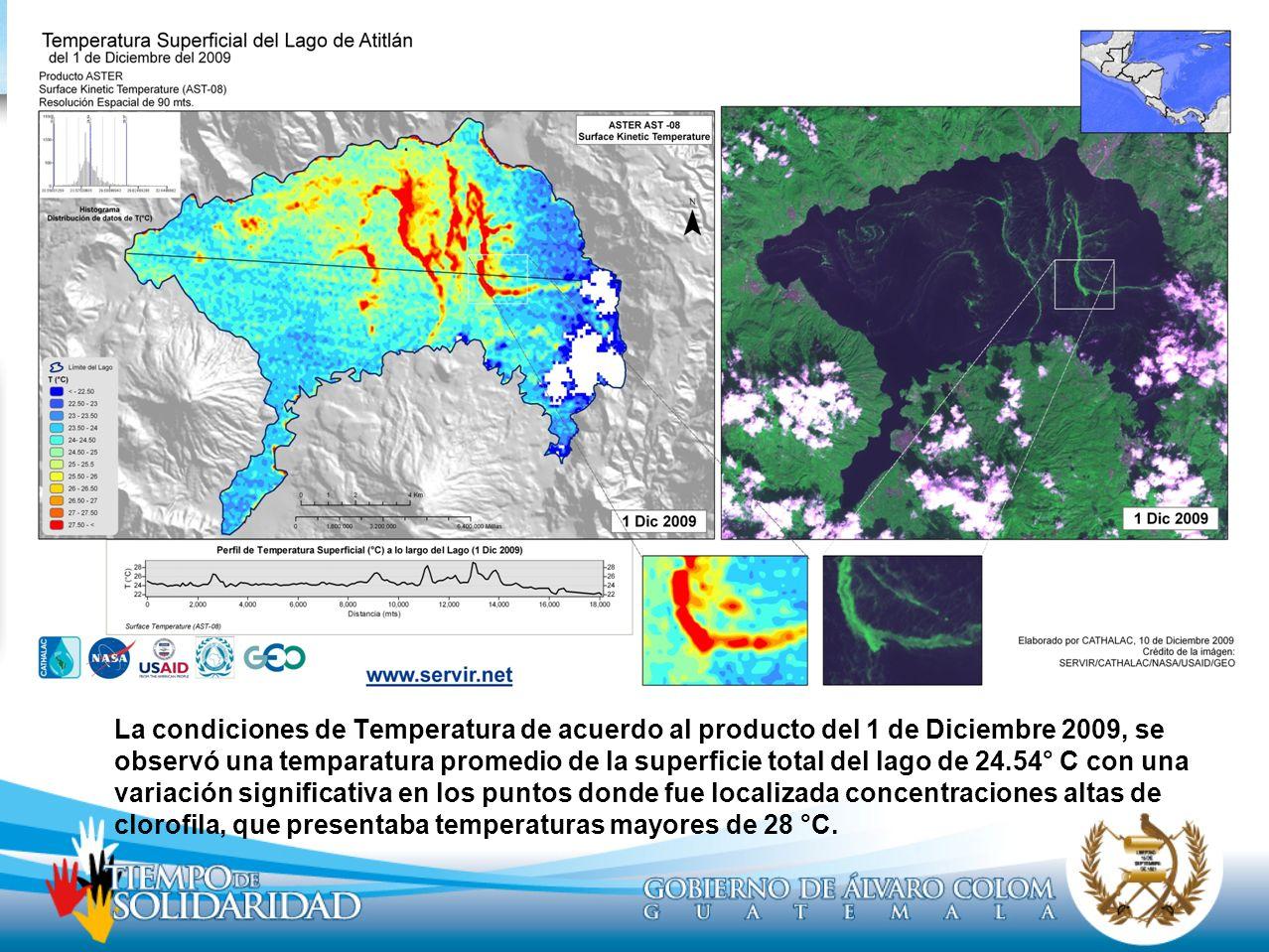 La condiciones de Temperatura de acuerdo al producto del 1 de Diciembre 2009, se observó una temparatura promedio de la superficie total del lago de 2