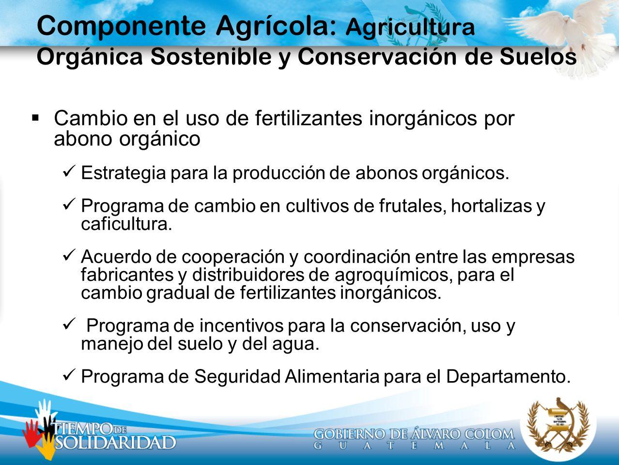Componente Agrícola: Agricultura Orgánica Sostenible y Conservación de Suelos Cambio en el uso de fertilizantes inorgánicos por abono orgánico Estrate