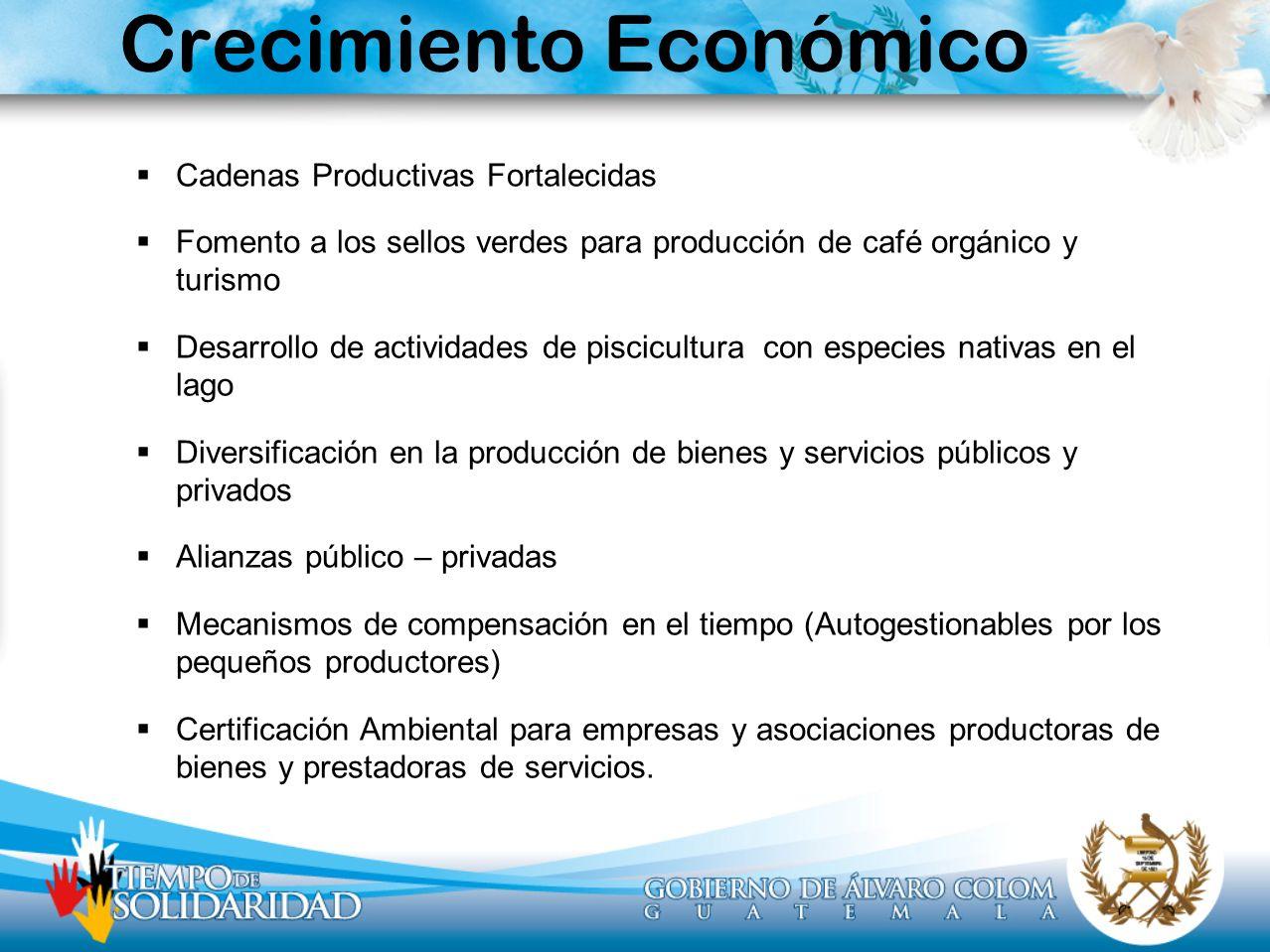 Crecimiento Económico Cadenas Productivas Fortalecidas Fomento a los sellos verdes para producción de café orgánico y turismo Desarrollo de actividade