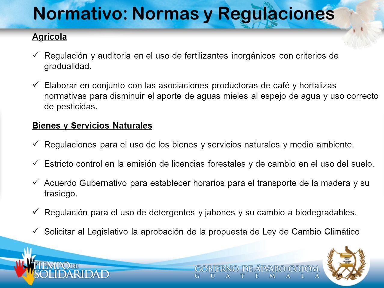 Normativo: Normas y Regulaciones Agrícola Regulación y auditoria en el uso de fertilizantes inorgánicos con criterios de gradualidad. Elaborar en conj