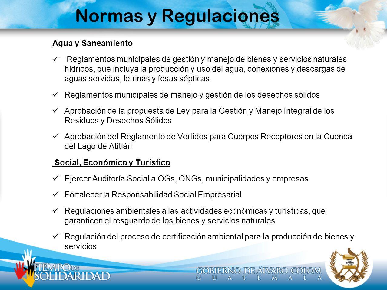 Normas y Regulaciones Agua y Saneamiento Reglamentos municipales de gestión y manejo de bienes y servicios naturales hídricos, que incluya la producci