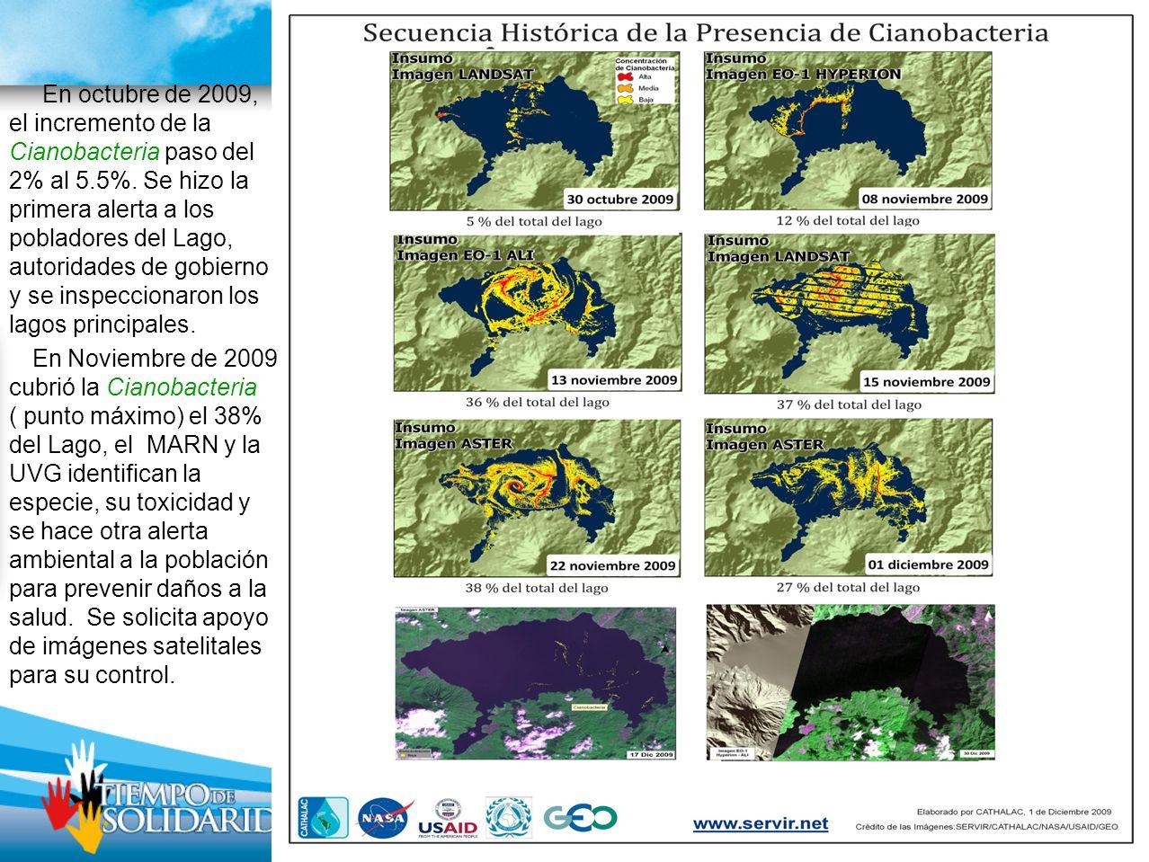 En octubre de 2009, el incremento de la Cianobacteria paso del 2% al 5.5%. Se hizo la primera alerta a los pobladores del Lago, autoridades de gobiern