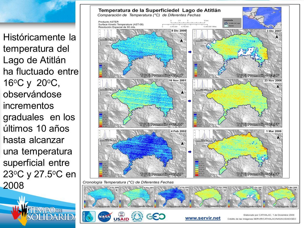 Históricamente la temperatura del Lago de Atitlán ha fluctuado entre 16 o C y 20 o C, observándose incrementos graduales en los últimos 10 años hasta