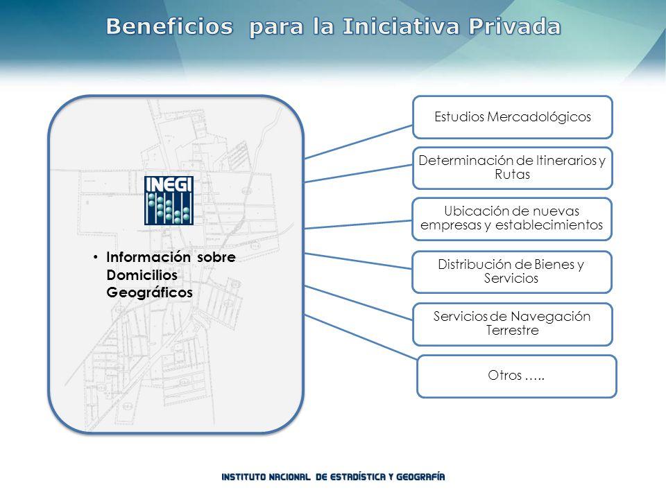 Información sobre Domicilios Geográficos Determinación de Itinerarios y Rutas Ubicación de nuevas empresas y establecimientos Distribución de Bienes y