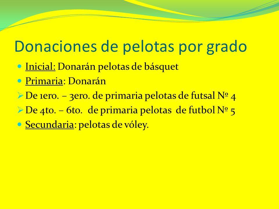 Donaciones de pelotas por grado Inicial: Donarán pelotas de básquet Primaria: Donarán De 1ero. – 3ero. de primaria pelotas de futsal Nº 4 De 4to. – 6t