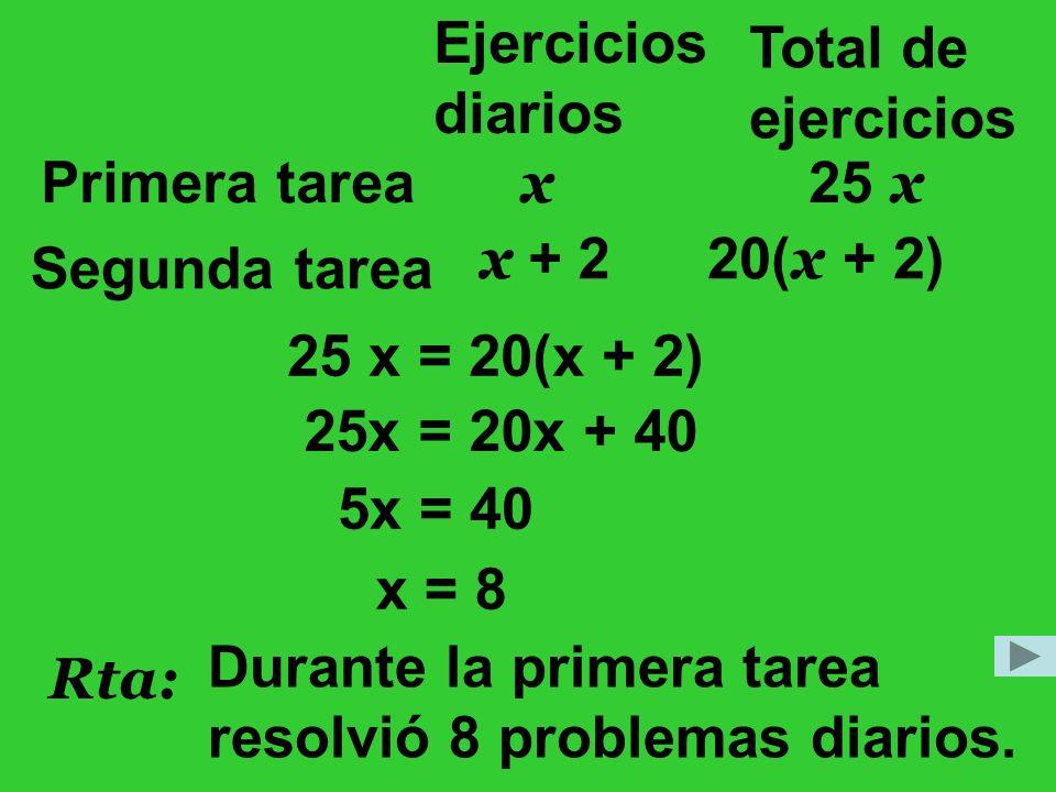 Total de ejercicios Primera tarea Ejercicios diarios x 25 x Segunda tarea x + 220( x + 2) 25 x = 20(x + 2) 25x = 20x + 40 5x = 40 x = 8 Rta: Durante la primera tarea resolvió 8 problemas diarios.