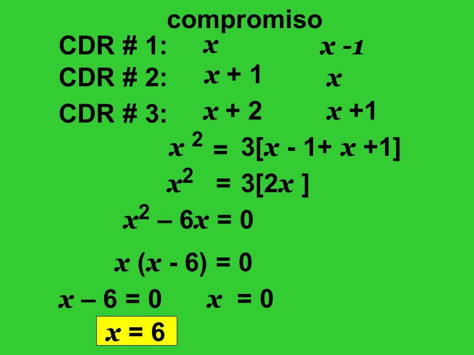 CDR # 1: CDR # 2: CDR # 3: x 2 = 3[ x - 1+ x +1] x2x2 = 3[2 x ] x 2 – 6 x = 0 x ( x - 6) = 0 x – 6 = 0 x = 0 x = 6 x x + 1 x + 2 compromiso x -1 x x +1