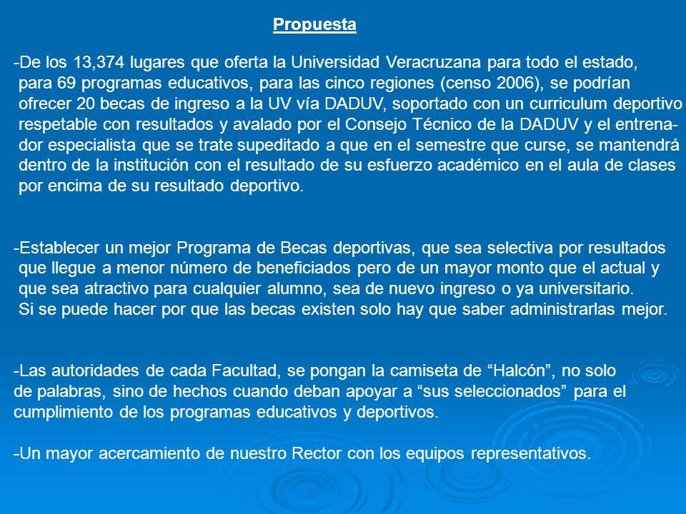 Propuesta -De los 13,374 lugares que oferta la Universidad Veracruzana para todo el estado, para 69 programas educativos, para las cinco regiones (censo 2006), se podrían ofrecer 20 becas de ingreso a la UV vía DADUV, soportado con un curriculum deportivo respetable con resultados y avalado por el Consejo Técnico de la DADUV y el entrena- dor especialista que se trate supeditado a que en el semestre que curse, se mantendrá dentro de la institución con el resultado de su esfuerzo académico en el aula de clases por encima de su resultado deportivo.