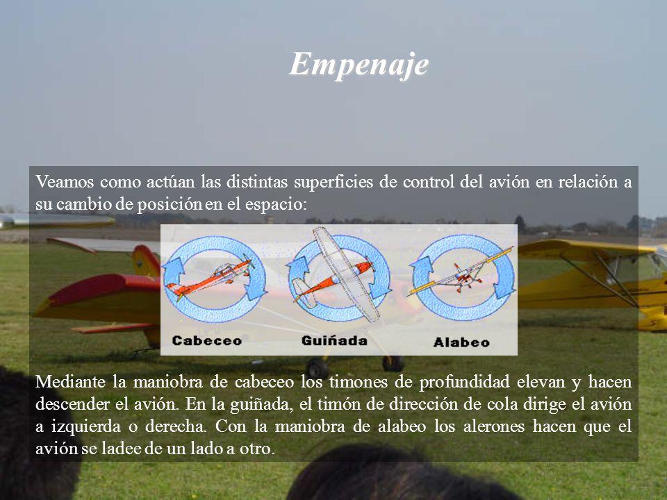Empenaje Veamos como actúan las distintas superficies de control del avión en relación a su cambio de posición en el espacio: Mediante la maniobra de