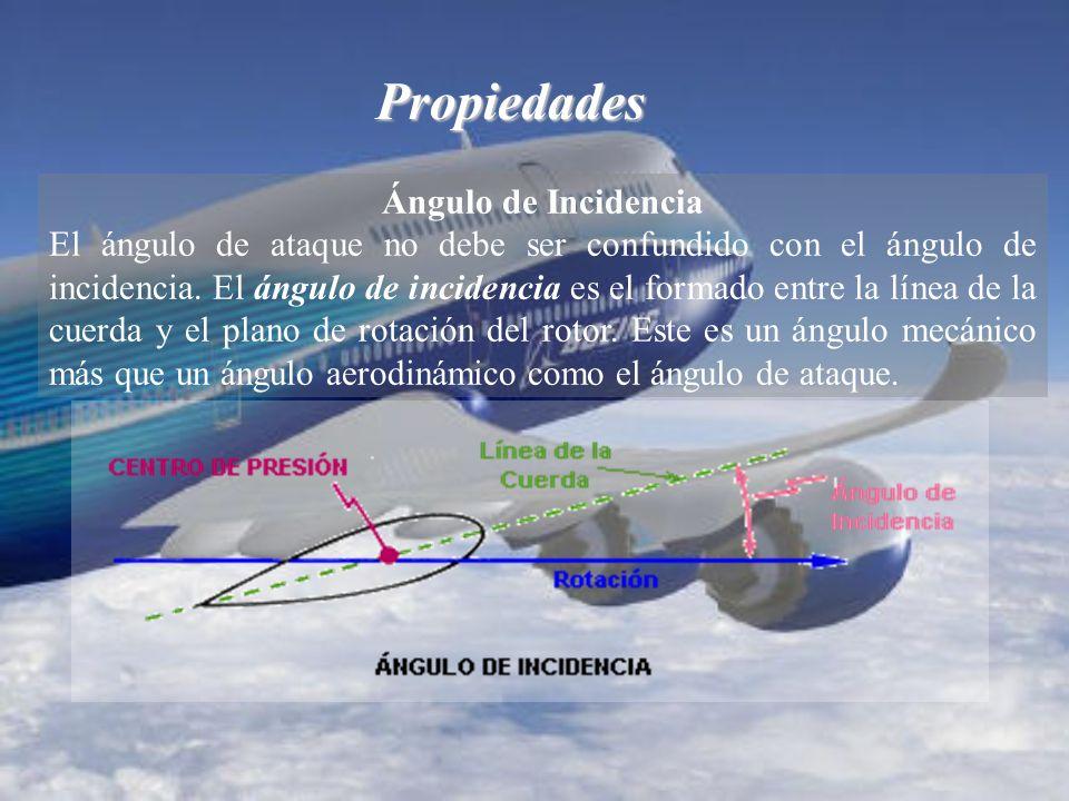 Propiedades Ángulo de Incidencia El ángulo de ataque no debe ser confundido con el ángulo de incidencia. El ángulo de incidencia es el formado entre l