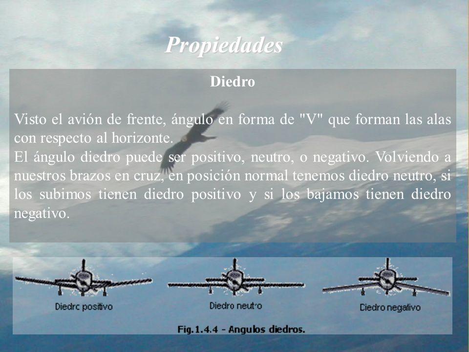 Propiedades Diedro Visto el avión de frente, ángulo en forma de V que forman las alas con respecto al horizonte.