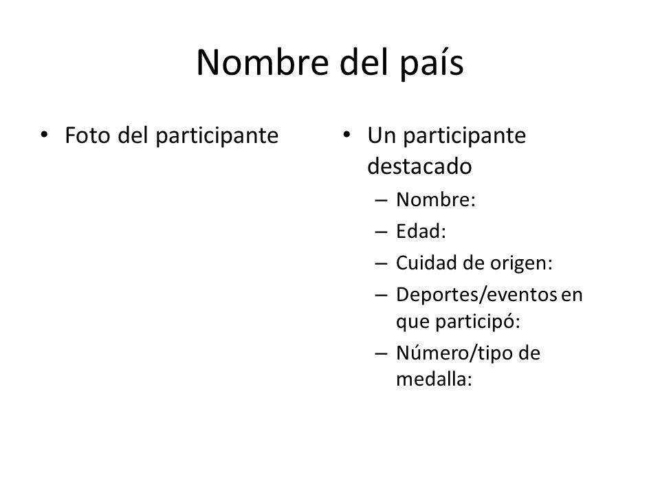 Nombre del país Foto del participante Un participante destacado – Nombre: – Edad: – Cuidad de origen: – Deportes/eventos en que participó: – Número/tipo de medalla: