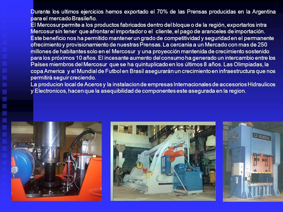 Durante los ultimos ejercicios hemos exportado el 70% de las Prensas producidas en la Argentina para el mercado Brasileño. El Mercosur permite a los p