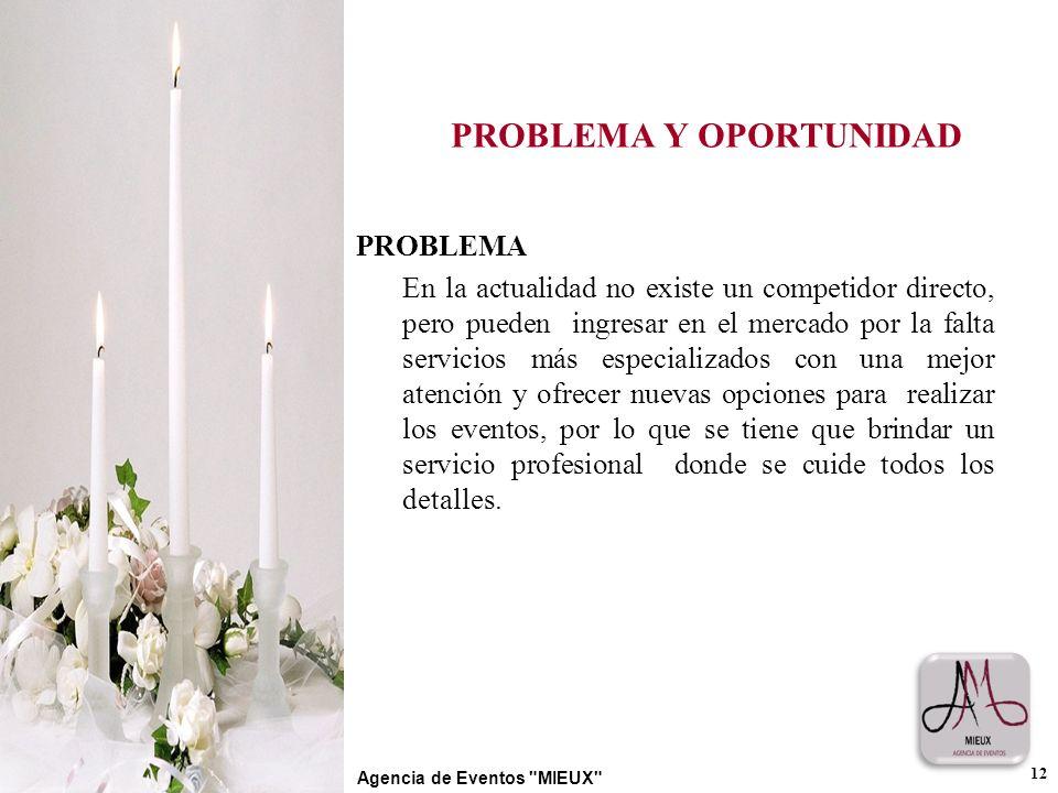 PROBLEMA Y OPORTUNIDAD PROBLEMA En la actualidad no existe un competidor directo, pero pueden ingresar en el mercado por la falta servicios más especi