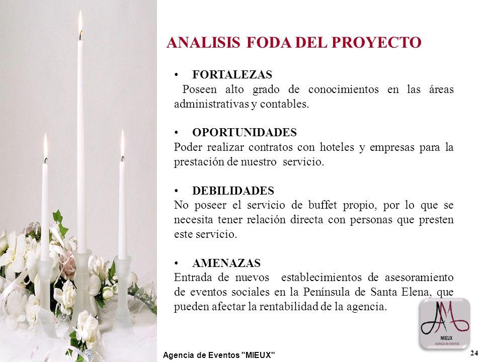 ANALISIS FODA DEL PROYECTO FORTALEZAS Poseen alto grado de conocimientos en las áreas administrativas y contables. OPORTUNIDADES Poder realizar contra