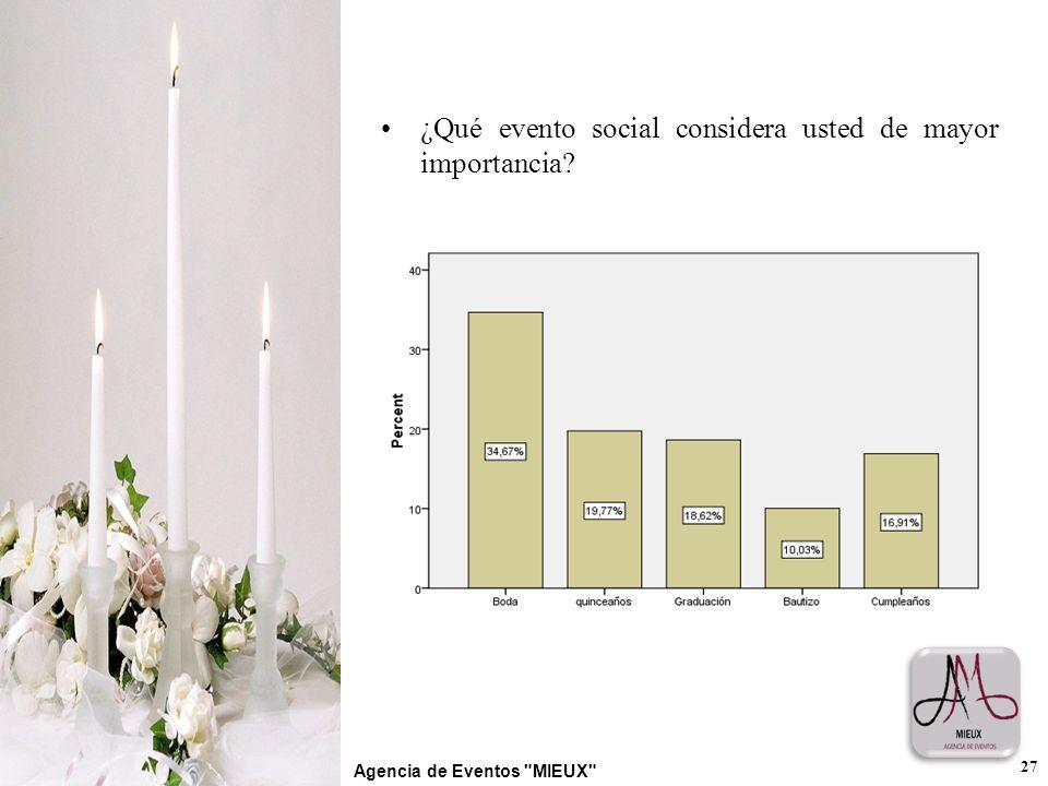 ¿Qué evento social considera usted de mayor importancia? 27 Agencia de Eventos