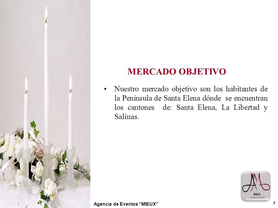 MERCADO OBJETIVO Nuestro mercado objetivo son los habitantes de la Península de Santa Elena dónde se encuentran los cantones de: Santa Elena, La Liber