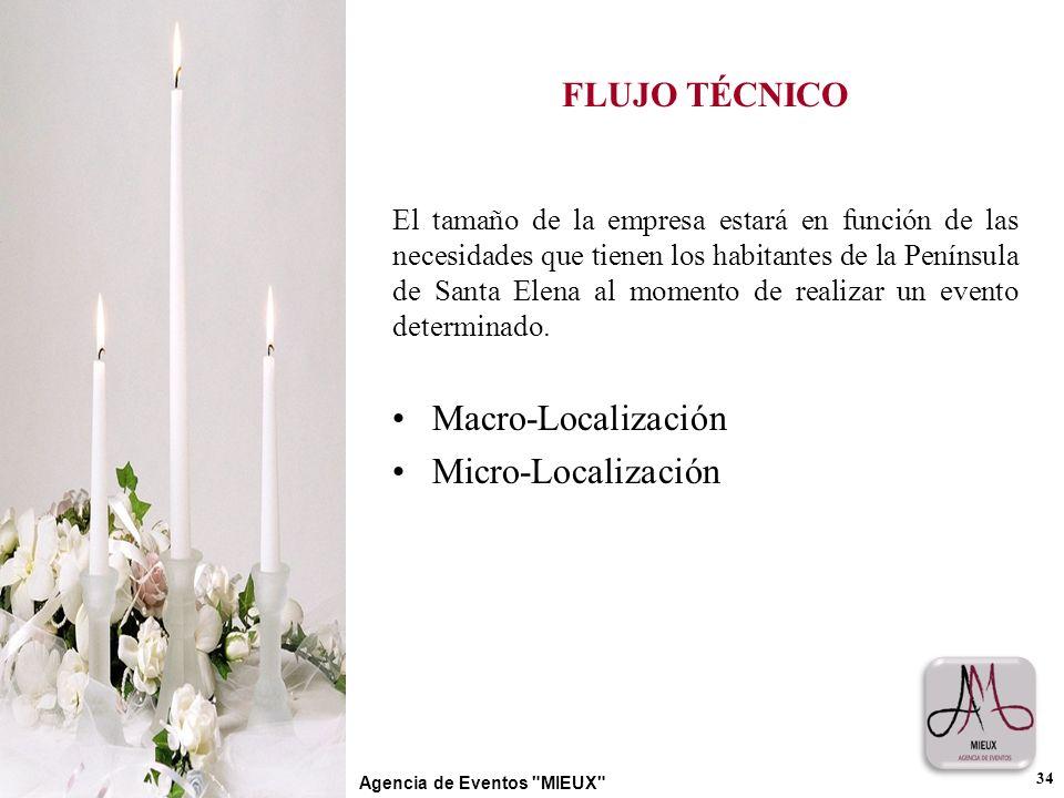 FLUJO TÉCNICO El tamaño de la empresa estará en función de las necesidades que tienen los habitantes de la Península de Santa Elena al momento de real