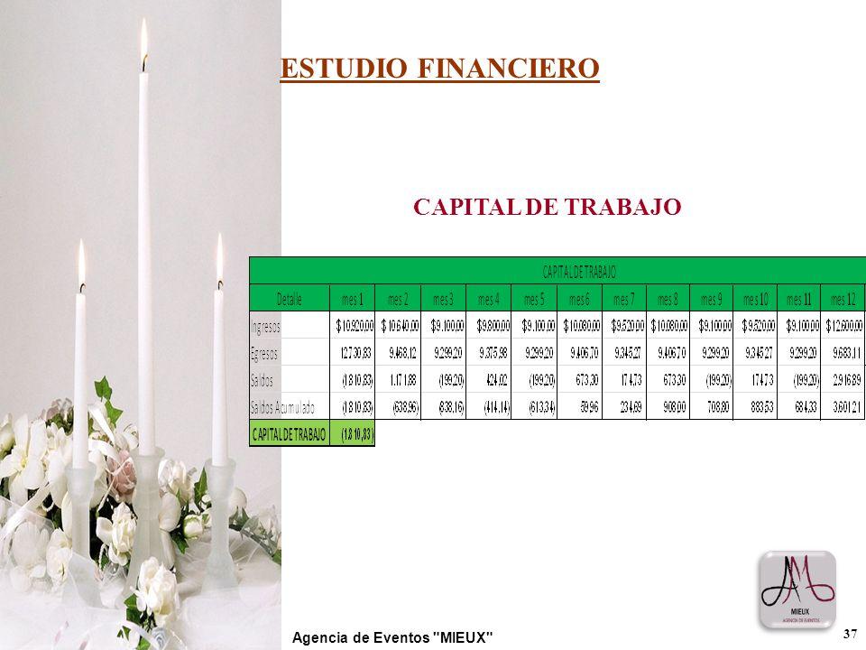 CAPITAL DE TRABAJO 37 Agencia de Eventos