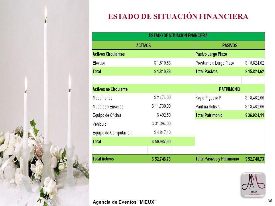 38 ESTADO DE SITUACIÓN FINANCIERA Agencia de Eventos