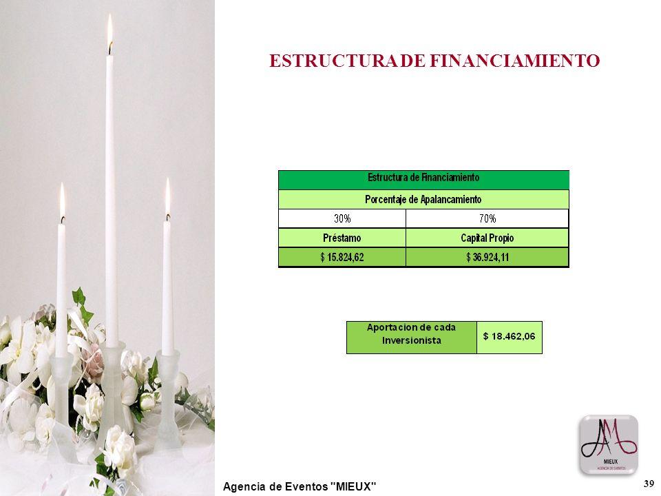 ESTRUCTURA DE FINANCIAMIENTO 39 Agencia de Eventos
