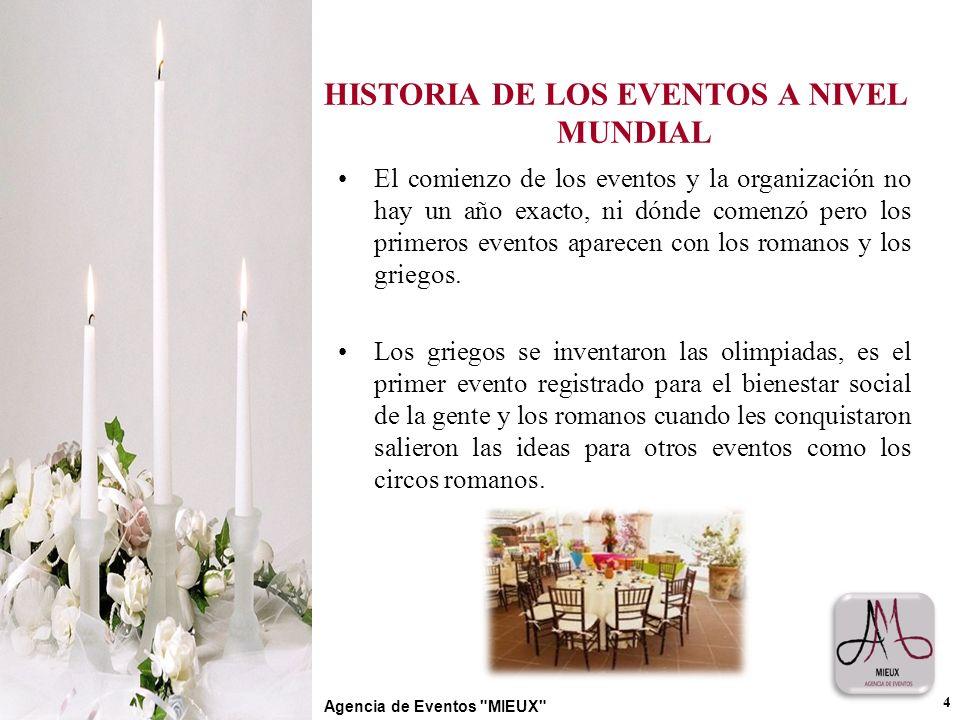 HISTORIA DE LOS EVENTOS A NIVEL MUNDIAL El comienzo de los eventos y la organización no hay un año exacto, ni dónde comenzó pero los primeros eventos