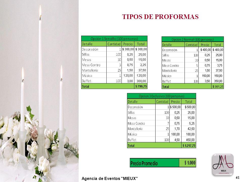 TIPOS DE PROFORMAS 41 Agencia de Eventos