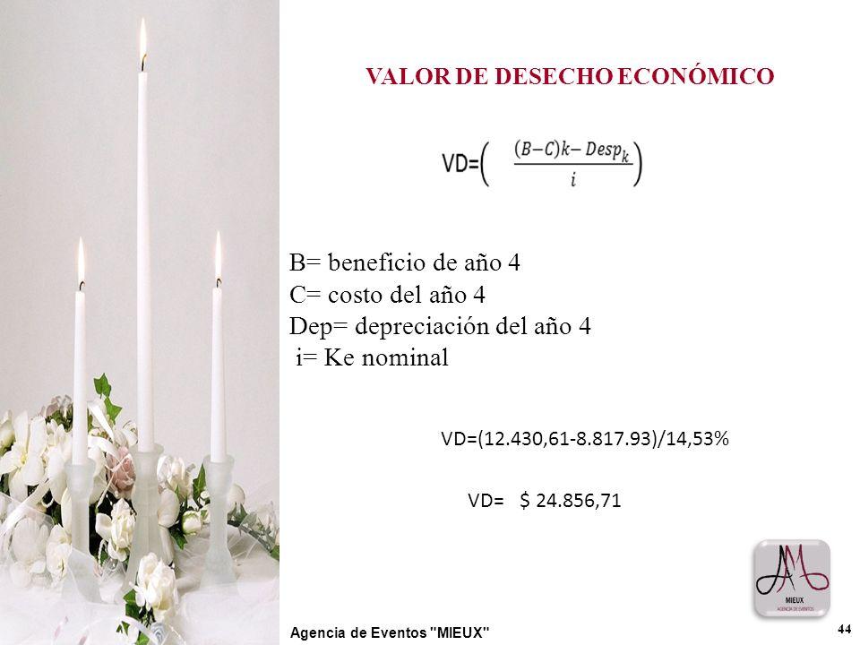 VALOR DE DESECHO ECONÓMICO 44 B= beneficio de año 4 C= costo del año 4 Dep= depreciación del año 4 i= Ke nominal VD=(12.430,61-8.817.93)/14,53% VD= $