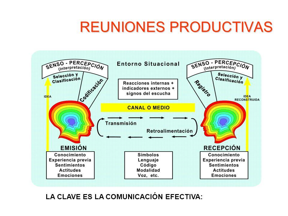 REUNIONES PRODUCTIVAS LA CLAVE ES LA COMUNICACIÓN EFECTIVA: