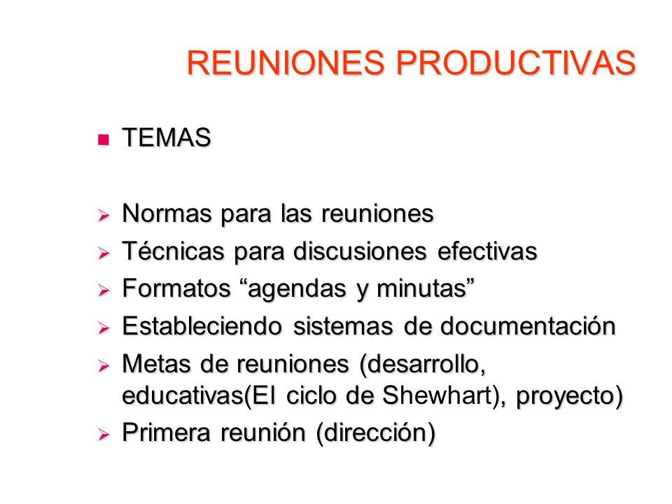 REUNIONES PRODUCTIVAS TEMAS TEMAS Normas para las reuniones Normas para las reuniones Técnicas para discusiones efectivas Técnicas para discusiones ef