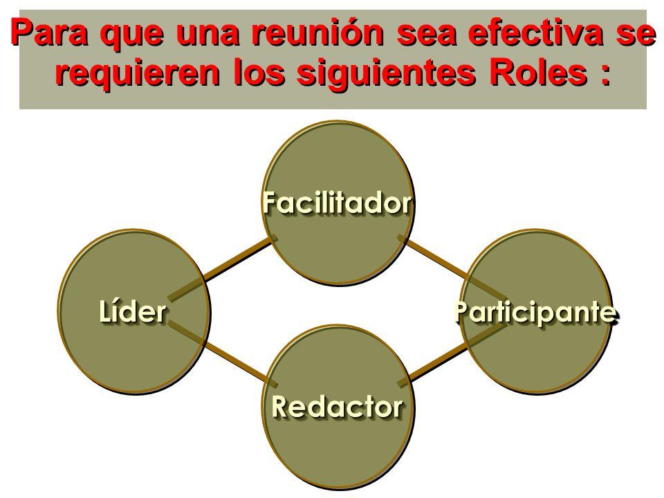 Para que una reunión sea efectiva se requieren los siguientes Roles : LíderLíder FacilitadorFacilitador RedactorRedactor ParticipanteParticipante