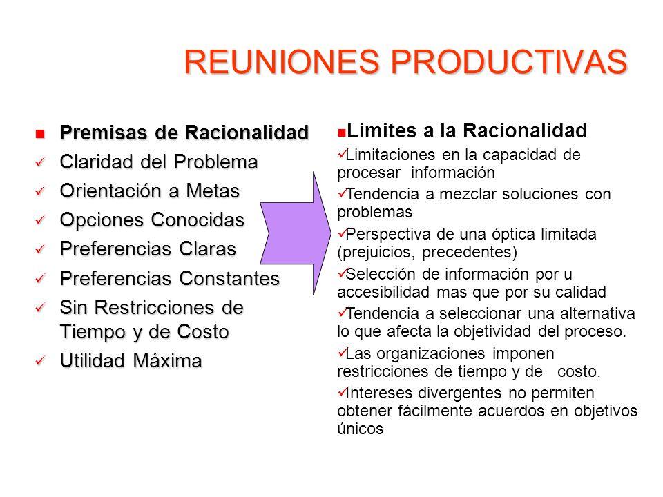 REUNIONES PRODUCTIVAS Premisas de Racionalidad Premisas de Racionalidad Claridad del Problema Claridad del Problema Orientación a Metas Orientación a