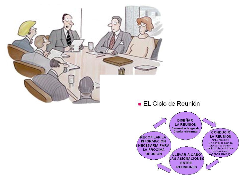 REUNIONES PRODUCTIVAS Normas para reuniones Normas para reuniones 1.