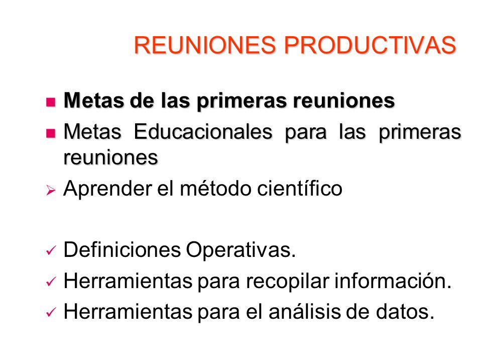 REUNIONES PRODUCTIVAS Metas de las primeras reuniones Metas de las primeras reuniones Metas Educacionales para las primeras reuniones Metas Educaciona