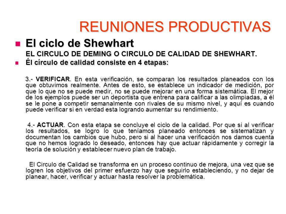 REUNIONES PRODUCTIVAS El ciclo de Shewhart El ciclo de Shewhart EL CIRCULO DE DEMING O CIRCULO DE CALIDAD DE SHEWHART. EL CIRCULO DE DEMING O CIRCULO