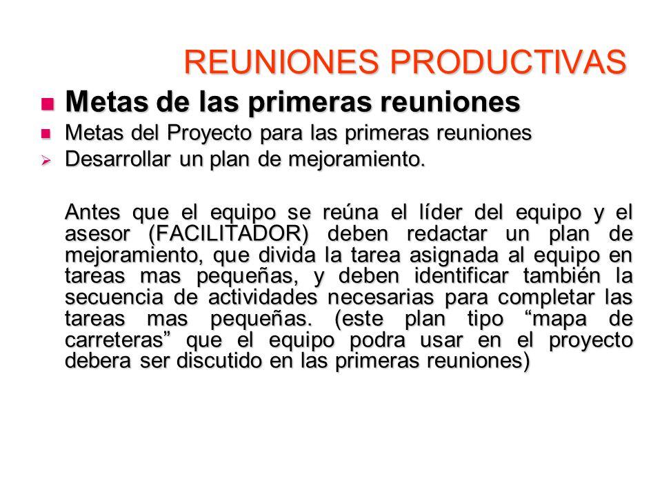 REUNIONES PRODUCTIVAS Metas de las primeras reuniones Metas de las primeras reuniones Metas del Proyecto para las primeras reuniones Metas del Proyect