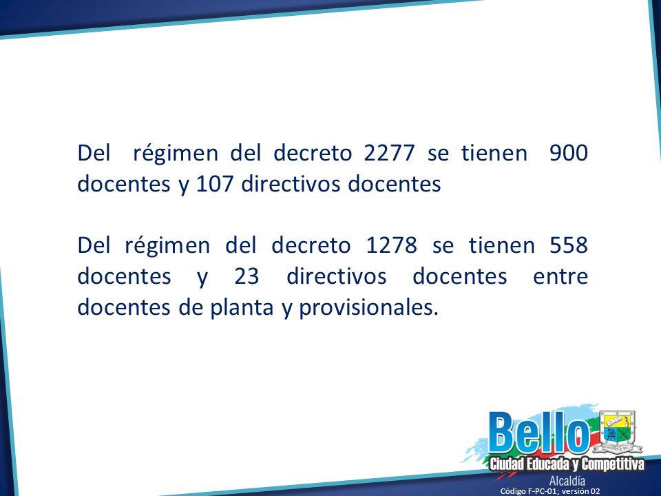 Código F-PC-01; versión 02 Del régimen del decreto 2277 se tienen 900 docentes y 107 directivos docentes Del régimen del decreto 1278 se tienen 558 do