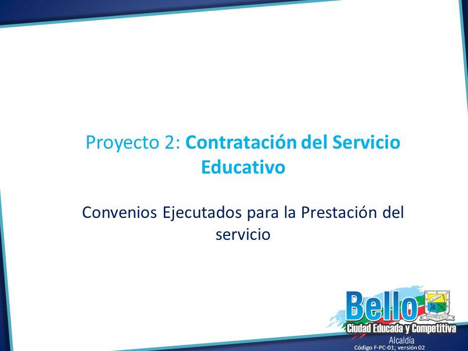 Código F-PC-01; versión 02 Proyecto 2: Contratación del Servicio Educativo Convenios Ejecutados para la Prestación del servicio