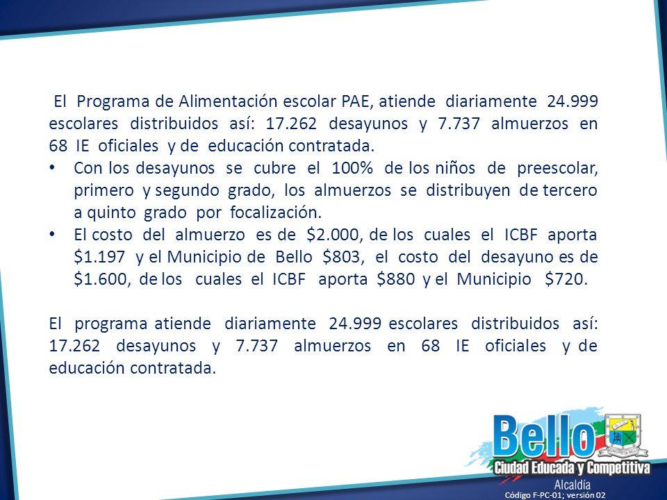 Código F-PC-01; versión 02 El Programa de Alimentación escolar PAE, atiende diariamente 24.999 escolares distribuidos así: 17.262 desayunos y 7.737 al