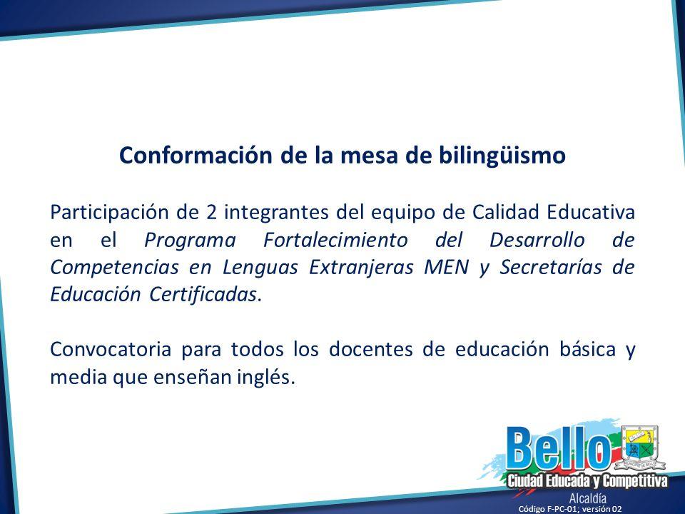 Código F-PC-01; versión 02 Conformación de la mesa de bilingüismo Participación de 2 integrantes del equipo de Calidad Educativa en el Programa Fortal