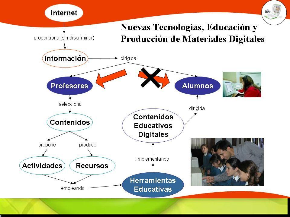 Students skills & knowledge Graduates skills & knowledge Stakeholders 1.