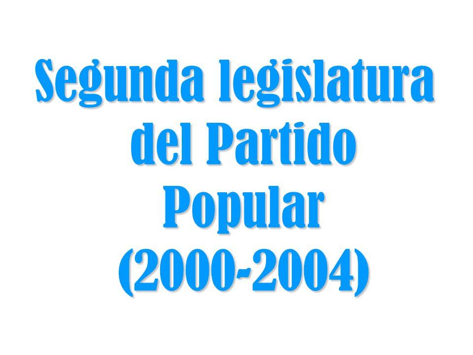 Segunda legislatura del Partido Popular (2000-2004)