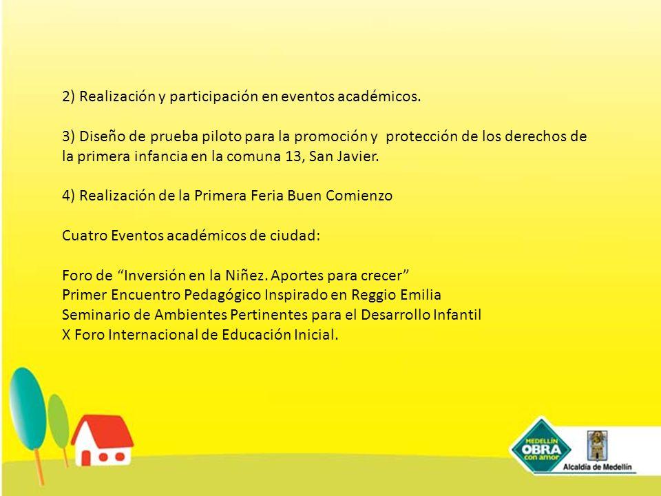 2) Realización y participación en eventos académicos. 3) Diseño de prueba piloto para la promoción y protección de los derechos de la primera infancia