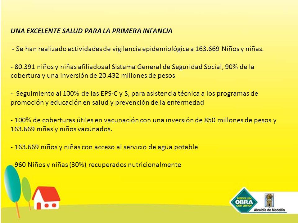 UNA EXCELENTE SALUD PARA LA PRIMERA INFANCIA - Se han realizado actividades de vigilancia epidemiológica a 163.669 Niños y niñas. - 80.391 niños y niñ