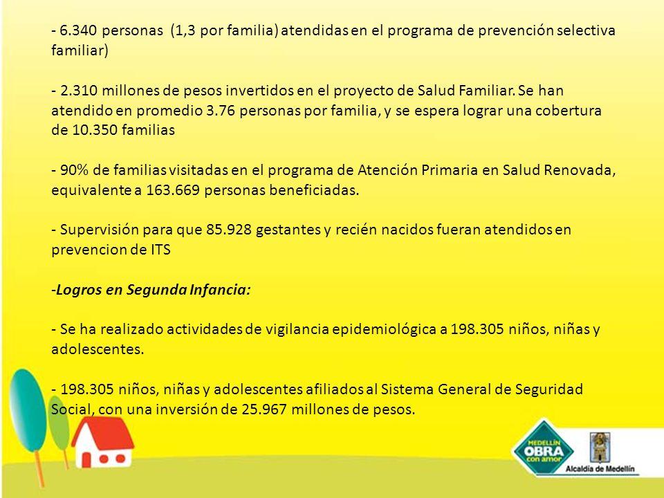 - 6.340 personas (1,3 por familia) atendidas en el programa de prevención selectiva familiar) - 2.310 millones de pesos invertidos en el proyecto de S